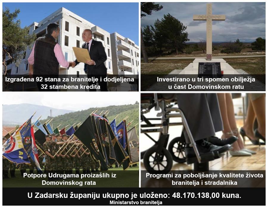 Photo of Preko 48 milijuna kuna Ministarstvo branitelja uložilo je u Zadarsku županiju