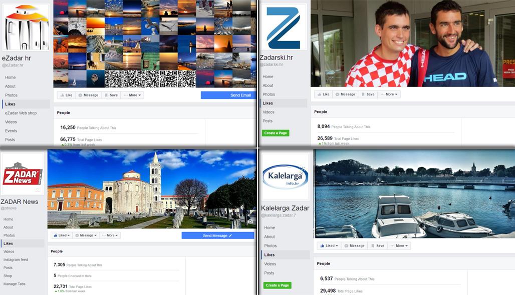 Photo of Najposjećenije Facebook stranice su eZadar, Zadarski.hr, ZADAR News i Kalelarga info