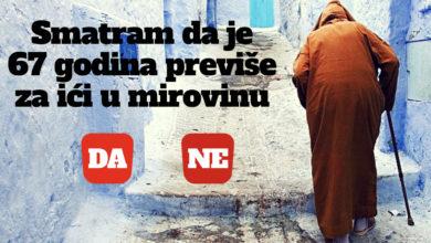 Photo of Anketa pokazala: Velika većina Zadrana je protiv odlaska u mirovinu sa 67 godina