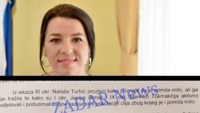 Photo of EKSKLUZIVNO: Načelnica Općine Gračac Nataša Turbić priznala da je uzela mito